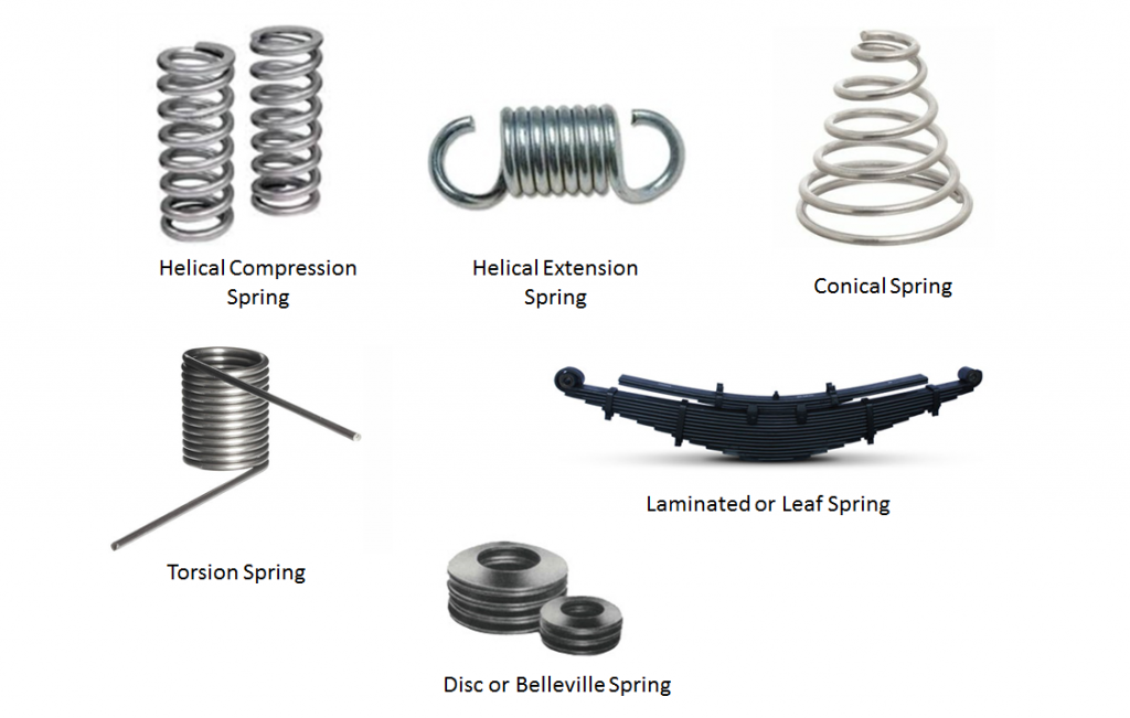 Uses of Tension Springs in Engineering